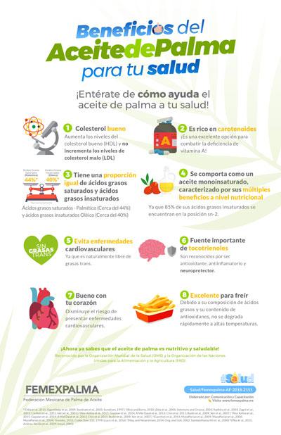 FEMEXPALMA difusión afiches Afiche-Beneficios-Salud